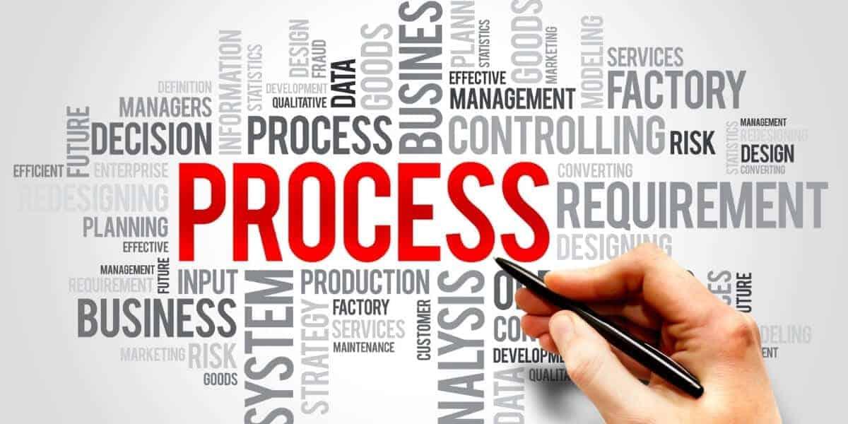 process strategy steps business
